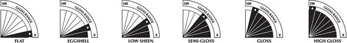 máy đo độ bóng 3 góc