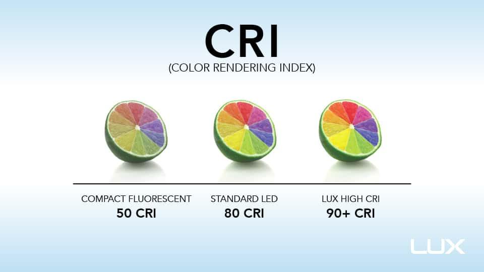 Ảnh hưởng của chỉ số hoàn màu CRI tới màu sắc vật thể
