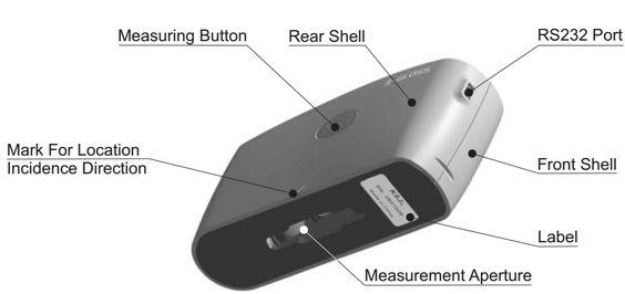 Máy đo độ bóng ba góc KSJ