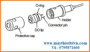 Cấu tạo điện cực DO 9551-20D