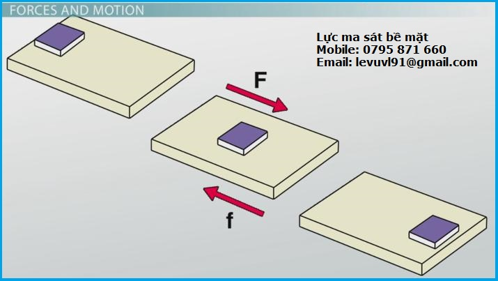thiết bị đo hệ số ma sát giấy